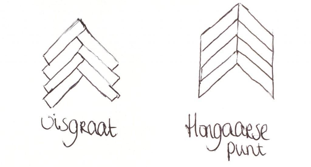 Visgraat Hongaarse Punt 12
