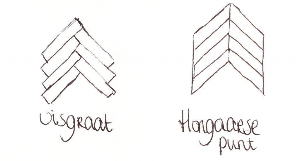 Visgraat Hongaarse Punt 9