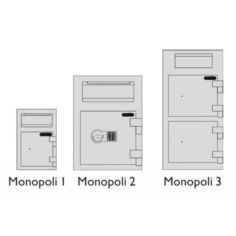Afstortkluizen Salvus Monopoli Serie