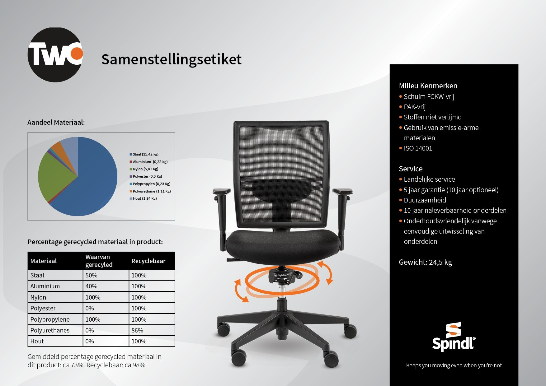 Spindl Two specificaties